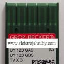 Jehly systém UY 128 GAS
